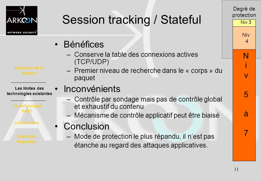 Session tracking / Stateful