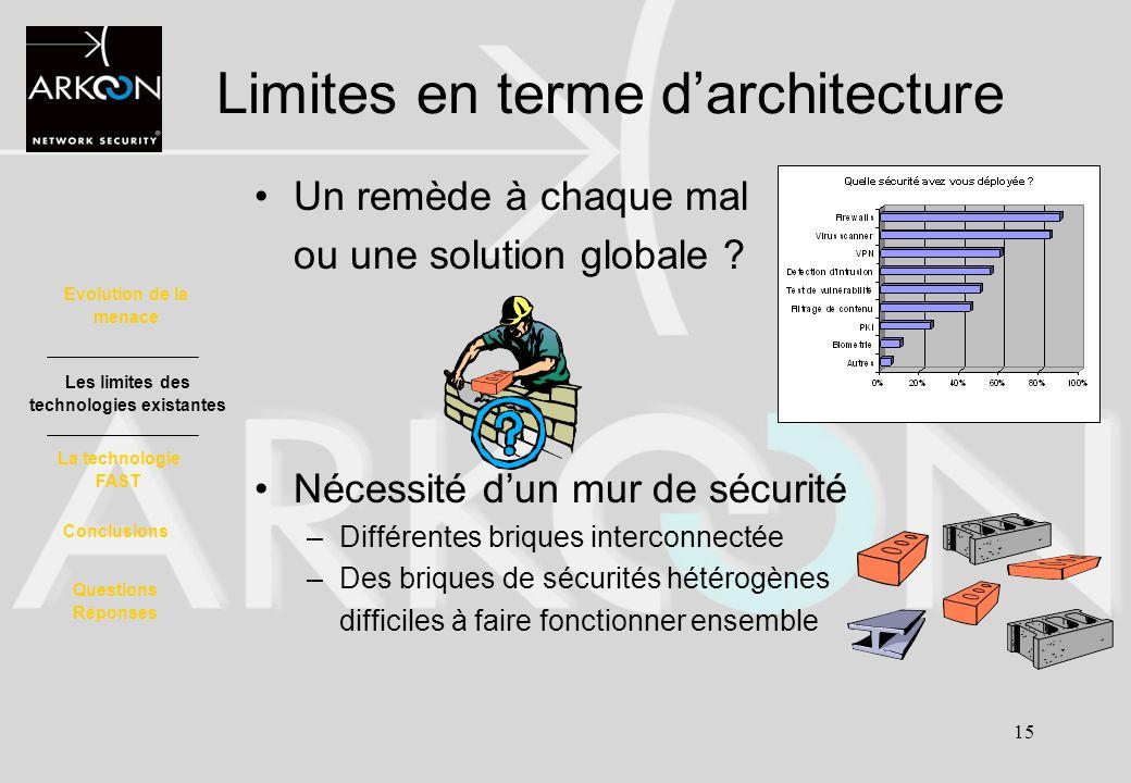 Limites en terme d'architecture