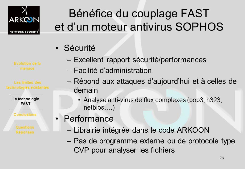 Bénéfice du couplage FAST et d'un moteur antivirus SOPHOS