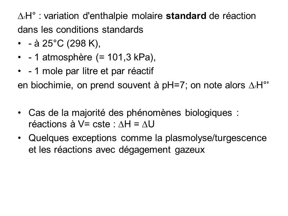 DrH° : variation d enthalpie molaire standard de réaction