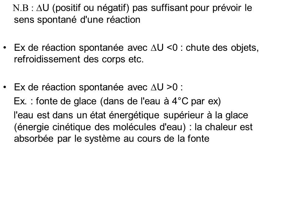 N.B : DU (positif ou négatif) pas suffisant pour prévoir le sens spontané d une réaction