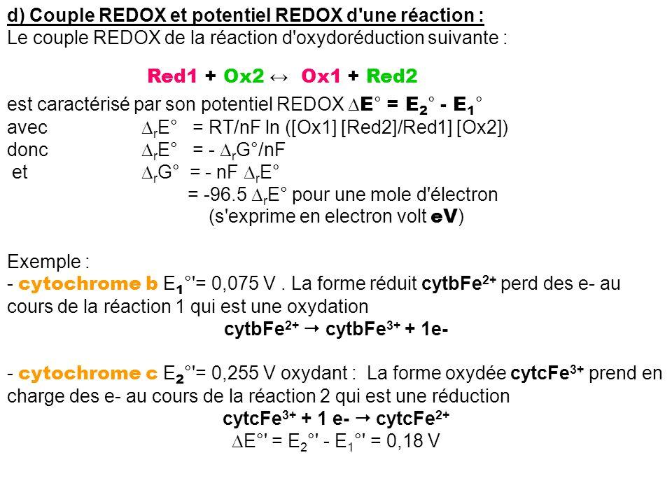 d) Couple REDOX et potentiel REDOX d une réaction :