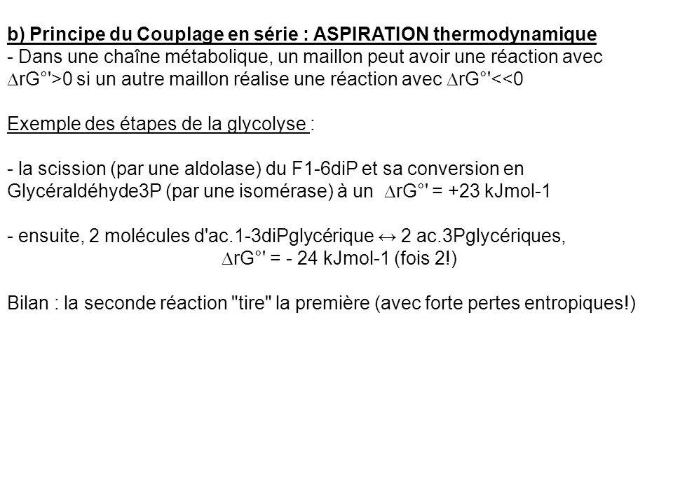b) Principe du Couplage en série : ASPIRATION thermodynamique