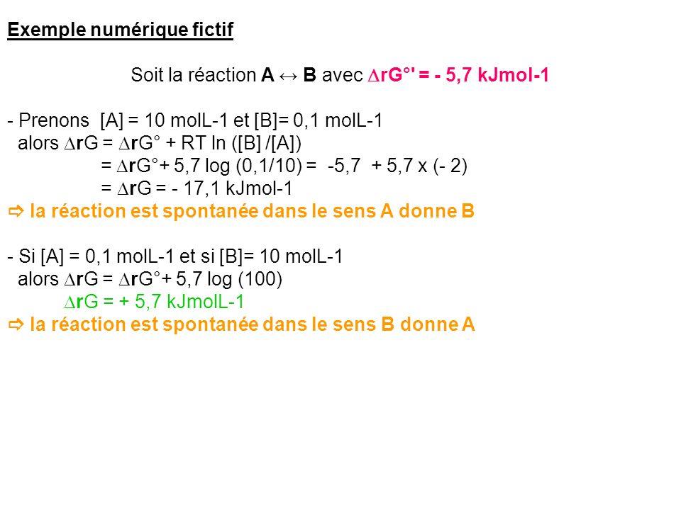 Soit la réaction A ↔ B avec DrG° = - 5,7 kJmol-1
