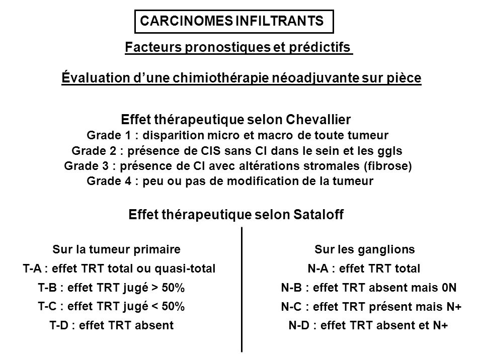 Évaluation d'une chimiothérapie néoadjuvante sur pièce