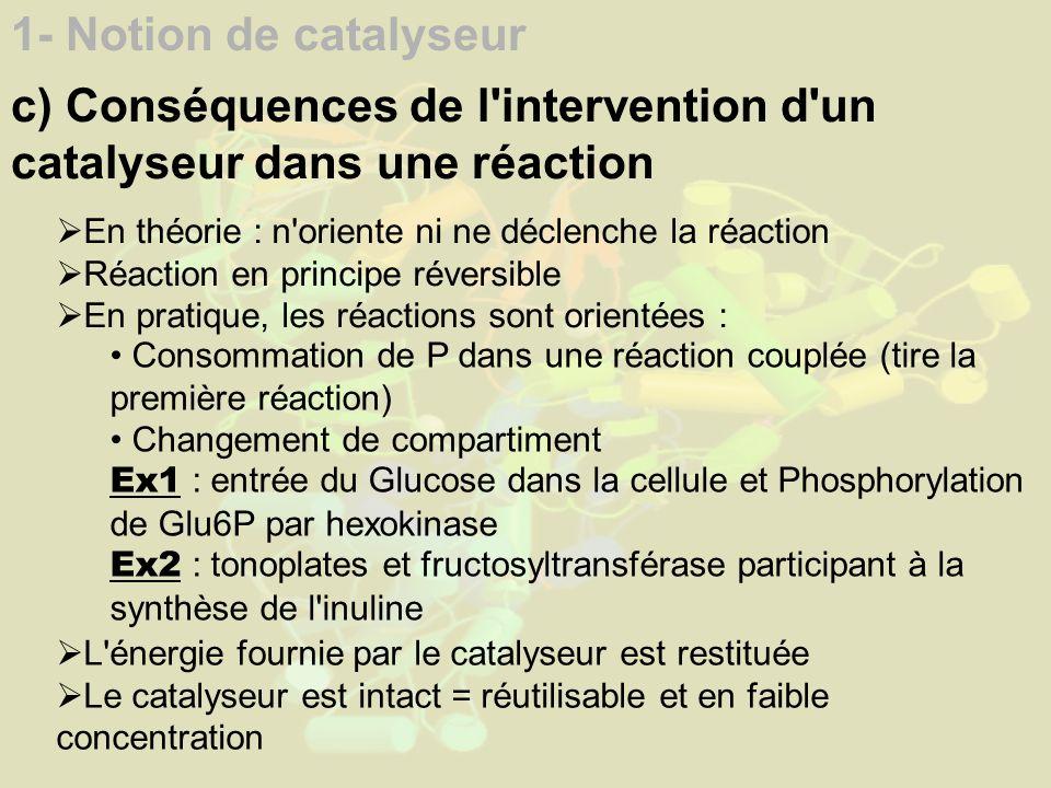 c) Conséquences de l intervention d un catalyseur dans une réaction