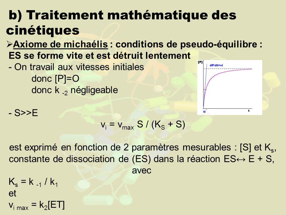 b) Traitement mathématique des cinétiques