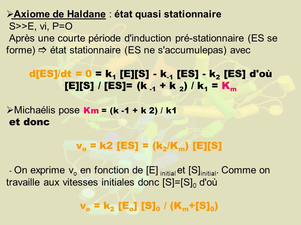 Axiome de Haldane : état quasi stationnaire S>>E, vi, P=O