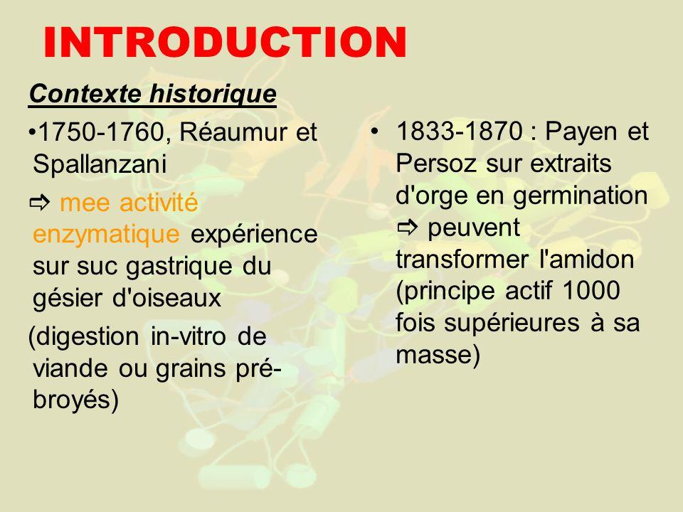 INTRODUCTION Contexte historique 1750-1760, Réaumur et Spallanzani