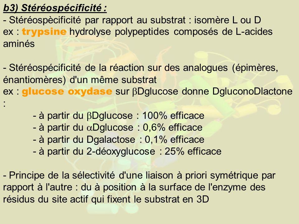 b3) Stéréospécificité :