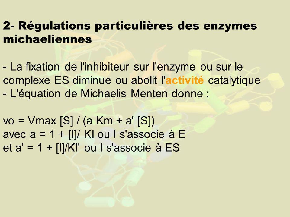 2- Régulations particulières des enzymes michaeliennes