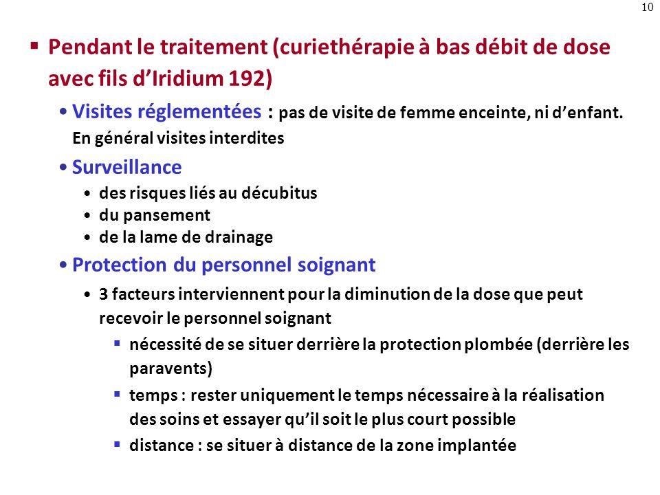Pendant le traitement (curiethérapie à bas débit de dose avec fils d'Iridium 192)
