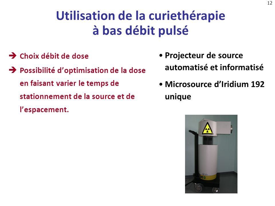 Utilisation de la curiethérapie à bas débit pulsé