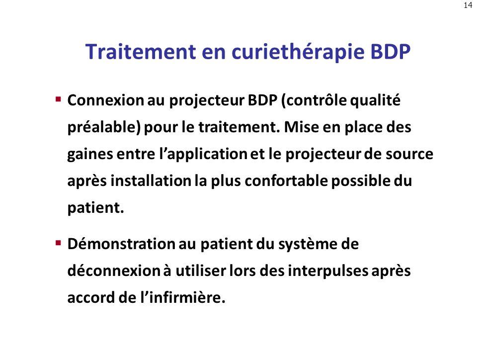 Traitement en curiethérapie BDP