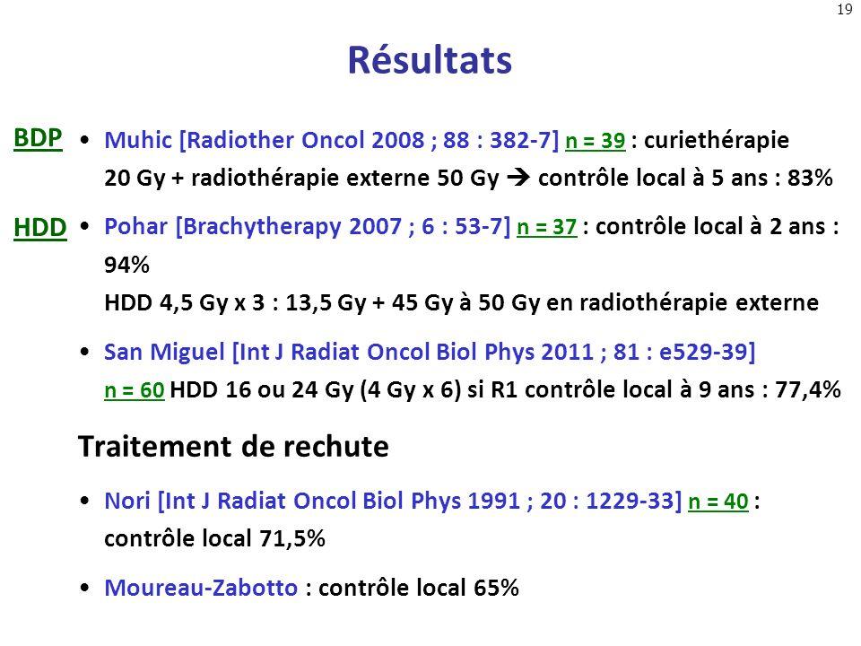 Résultats Traitement de rechute BDP HDD