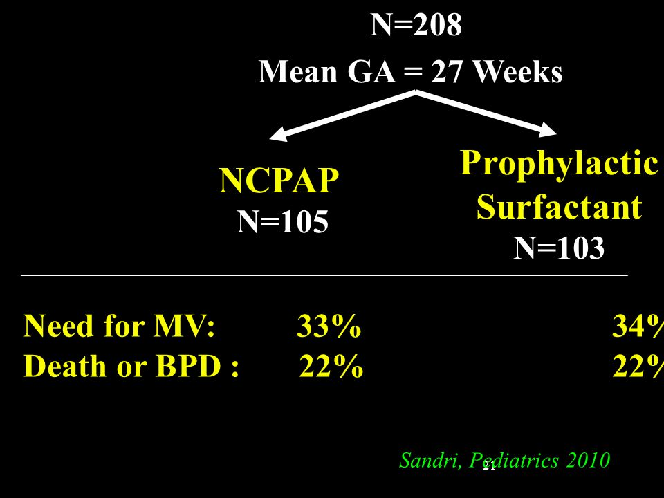 Prophylactic Surfactant NCPAP