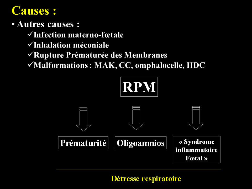 Causes : Autres causes : Infection materno-fœtale Inhalation méconiale