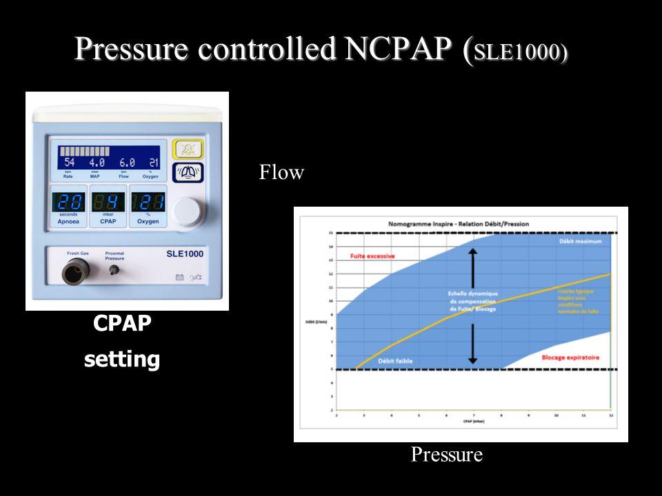 Pressure controlled NCPAP (SLE1000)