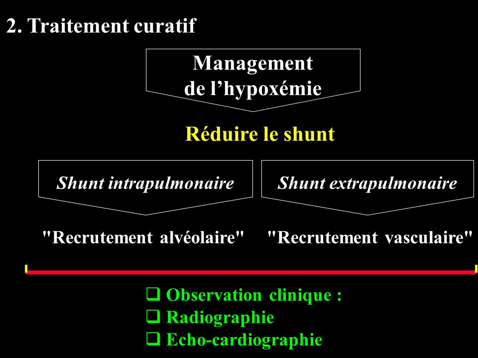 Management de l'hypoxémie