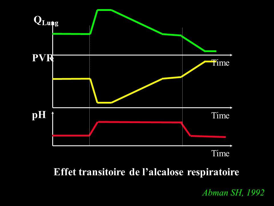 Effet transitoire de l'alcalose respiratoire