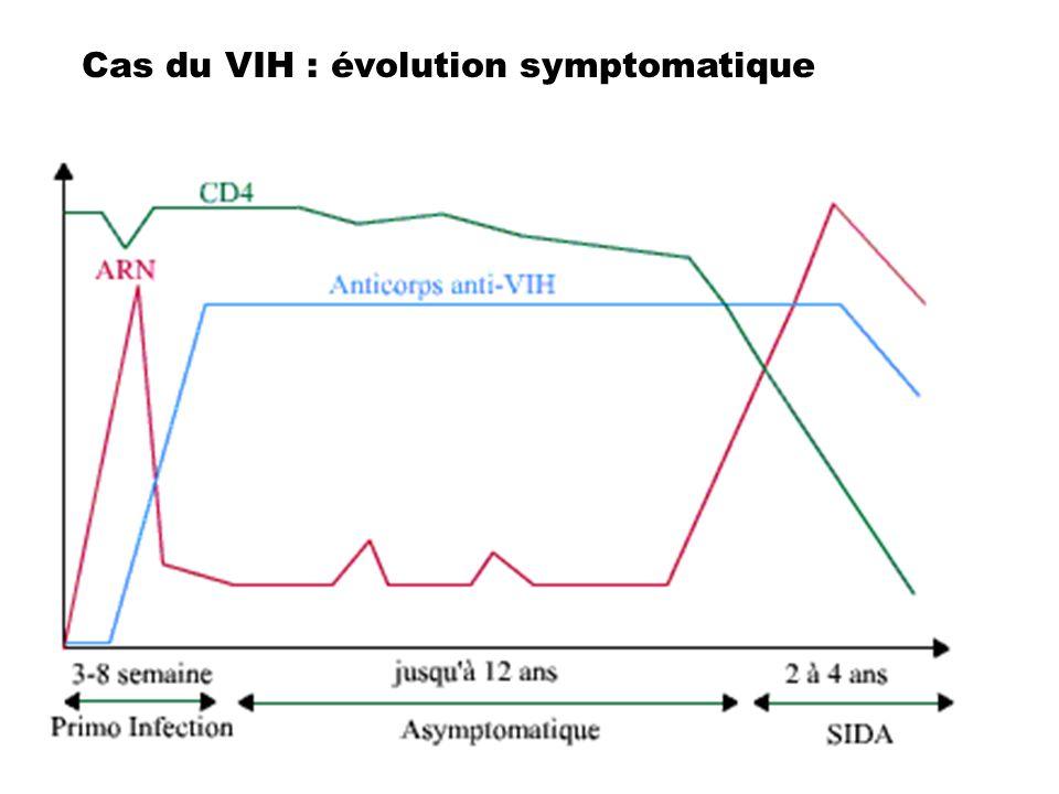 Cas du VIH : évolution symptomatique