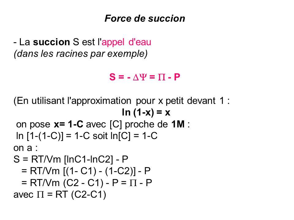 Force de succion - La succion S est l appel d eau. (dans les racines par exemple) S = - DY = P - P.