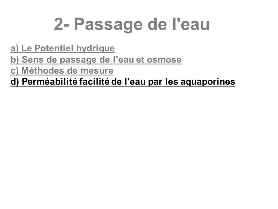 2- Passage de l eau a) Le Potentiel hydrique