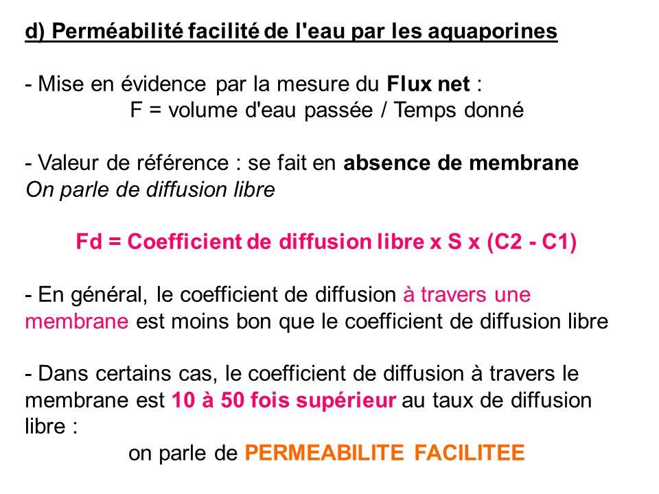 Fd = Coefficient de diffusion libre x S x (C2 - C1)