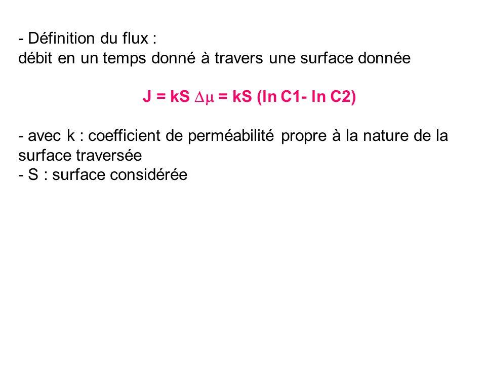 - Définition du flux : débit en un temps donné à travers une surface donnée. J = kS Dm = kS (ln C1- ln C2)