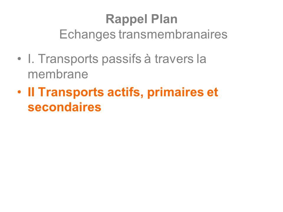 Rappel Plan Echanges transmembranaires