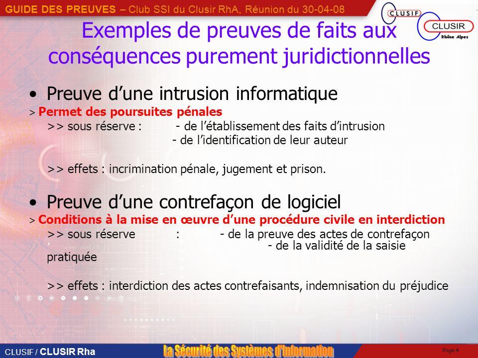 Exemples de preuves de faits aux conséquences purement juridictionnelles