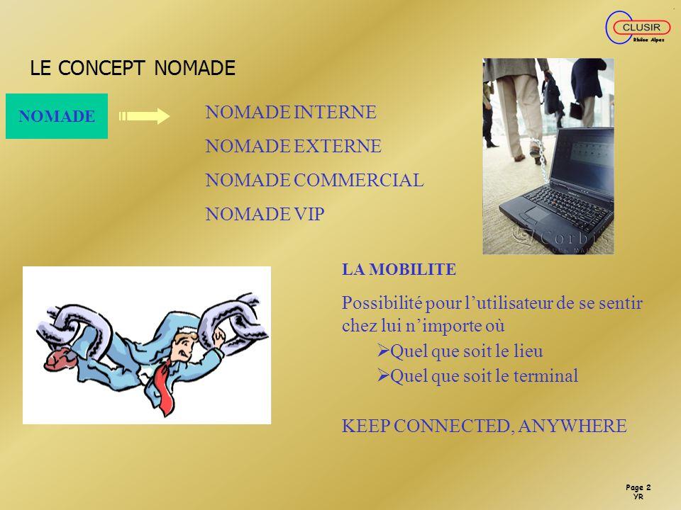 LE CONCEPT NOMADE NOMADE INTERNE NOMADE EXTERNE NOMADE COMMERCIAL