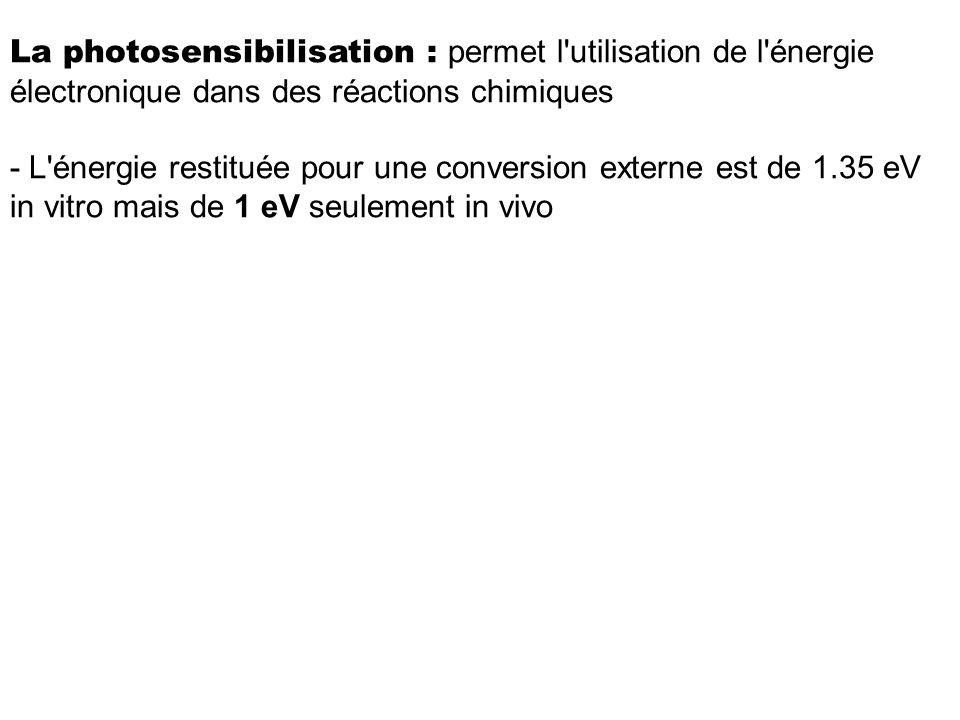 La photosensibilisation : permet l utilisation de l énergie électronique dans des réactions chimiques
