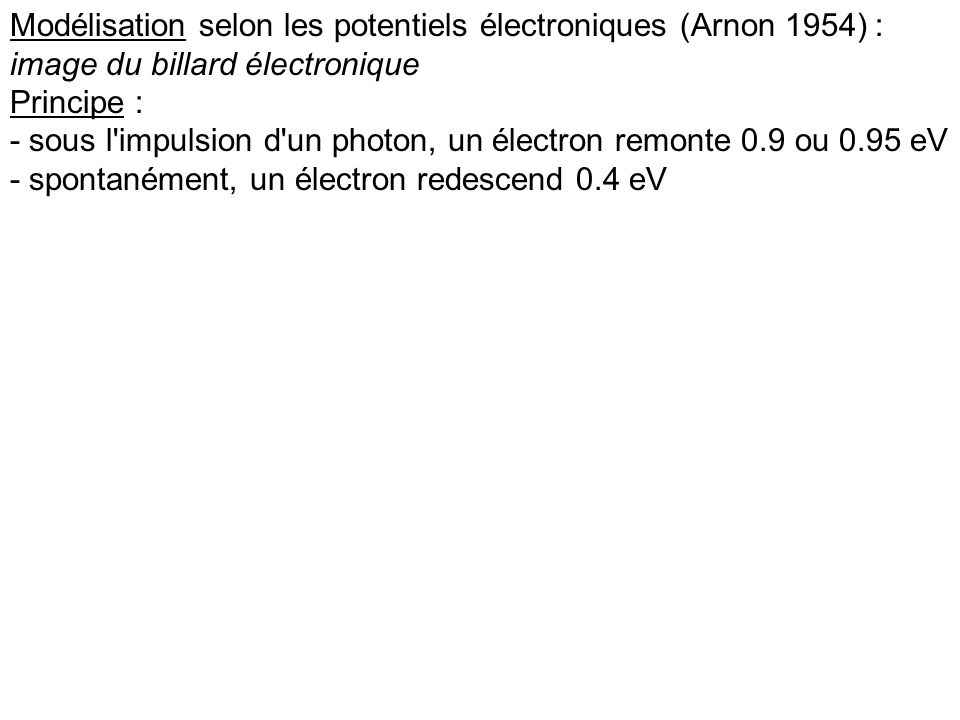 Modélisation selon les potentiels électroniques (Arnon 1954) : image du billard électronique