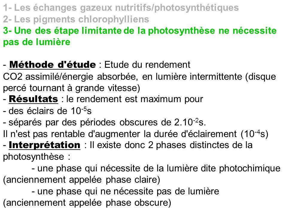 1- Les échanges gazeux nutritifs/photosynthétiques