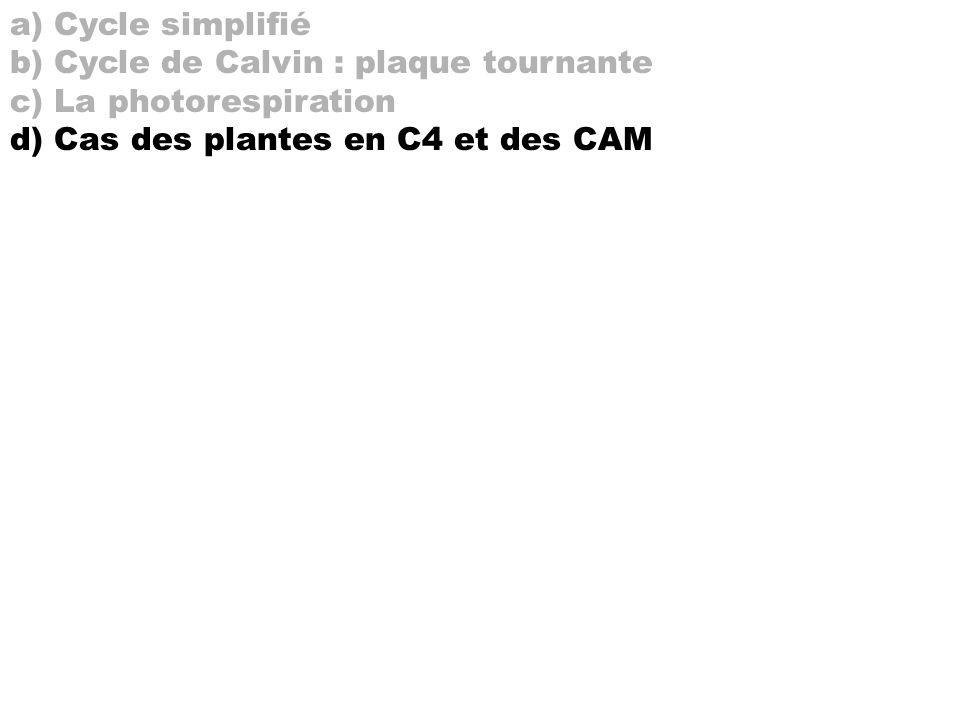 a) Cycle simplifiéb) Cycle de Calvin : plaque tournante.