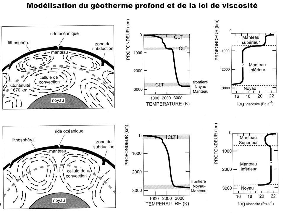 Modélisation du géotherme profond et de la loi de viscosité