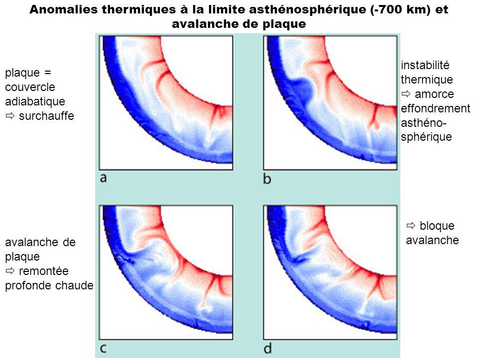 Anomalies thermiques à la limite asthénosphérique (-700 km) et avalanche de plaque