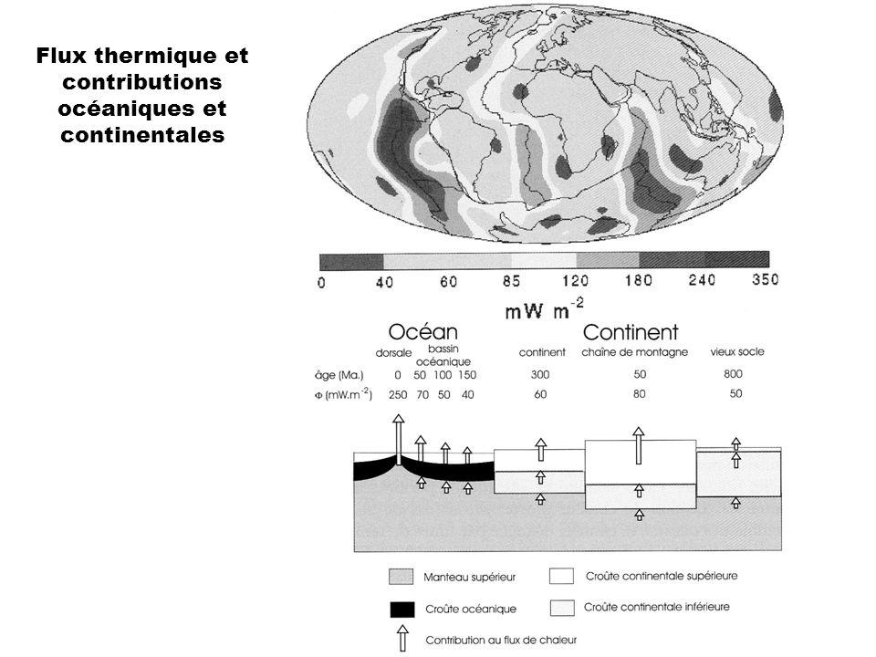 Flux thermique et contributions océaniques et continentales