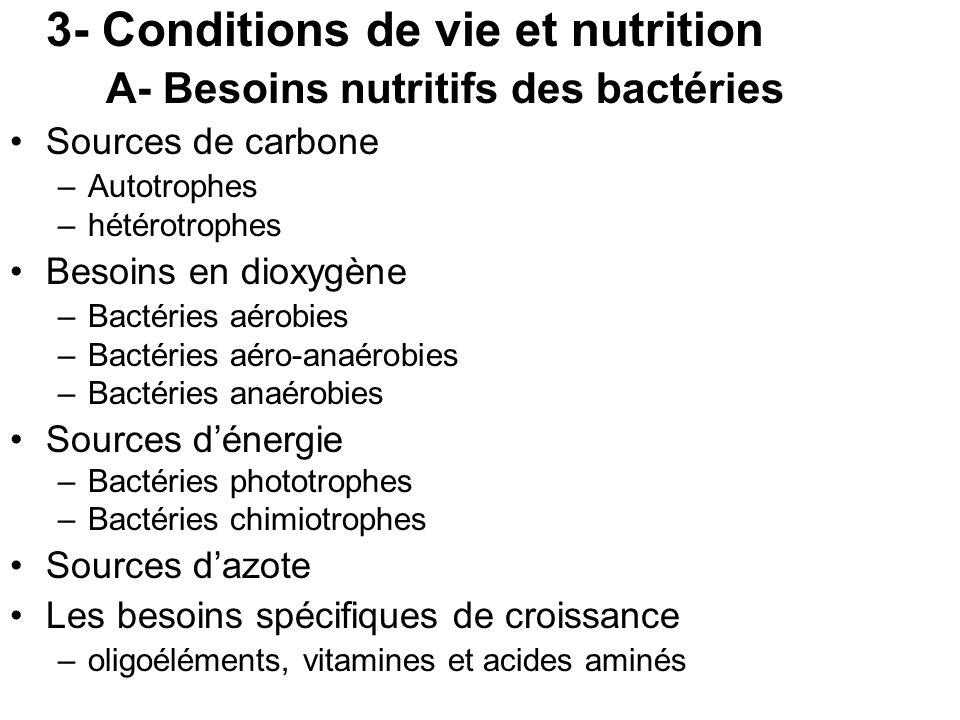 3- Conditions de vie et nutrition A- Besoins nutritifs des bactéries