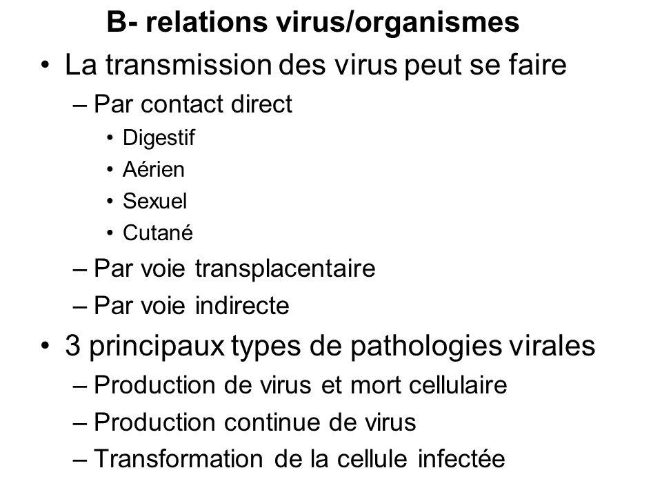 B- relations virus/organismes La transmission des virus peut se faire