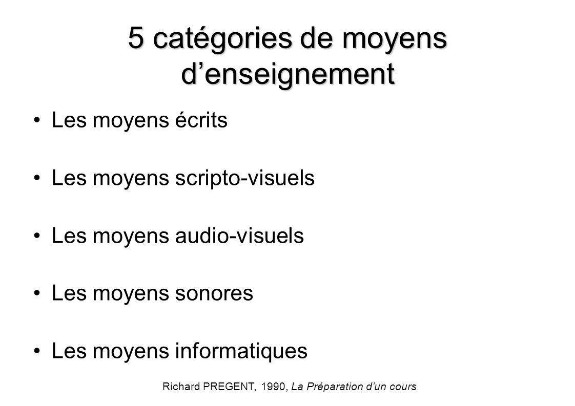 5 catégories de moyens d'enseignement