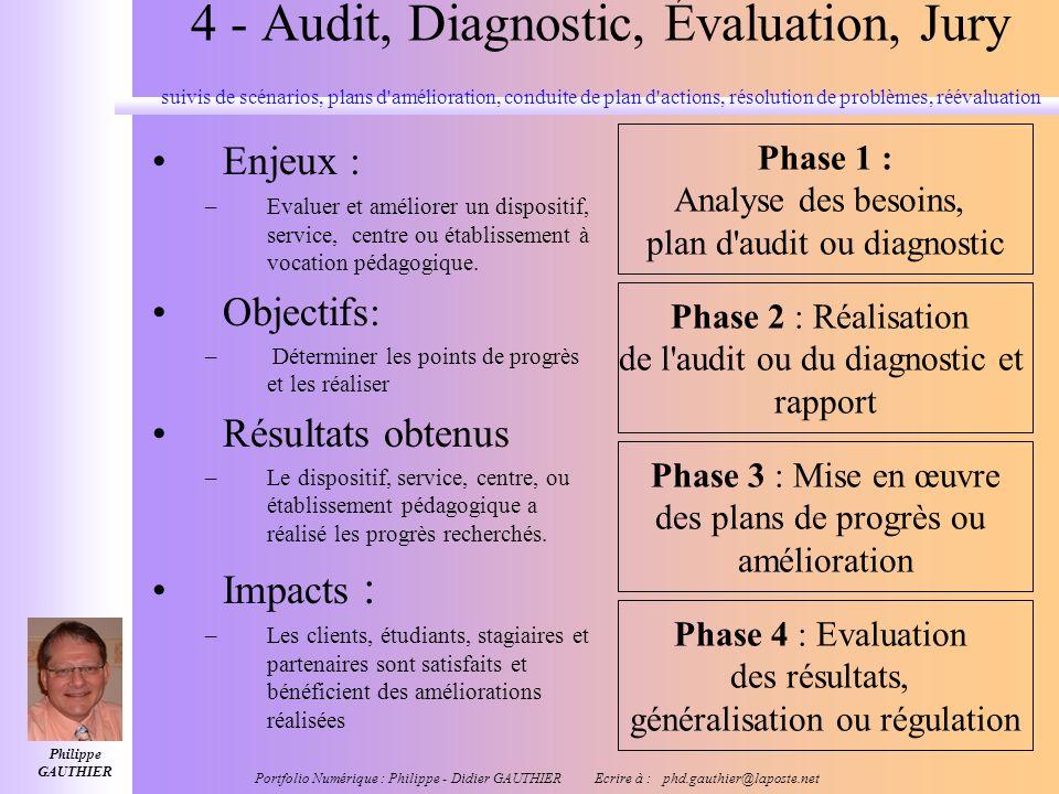 4 - Audit, Diagnostic, Évaluation, Jury suivis de scénarios, plans d amélioration, conduite de plan d actions, résolution de problèmes, réévaluation