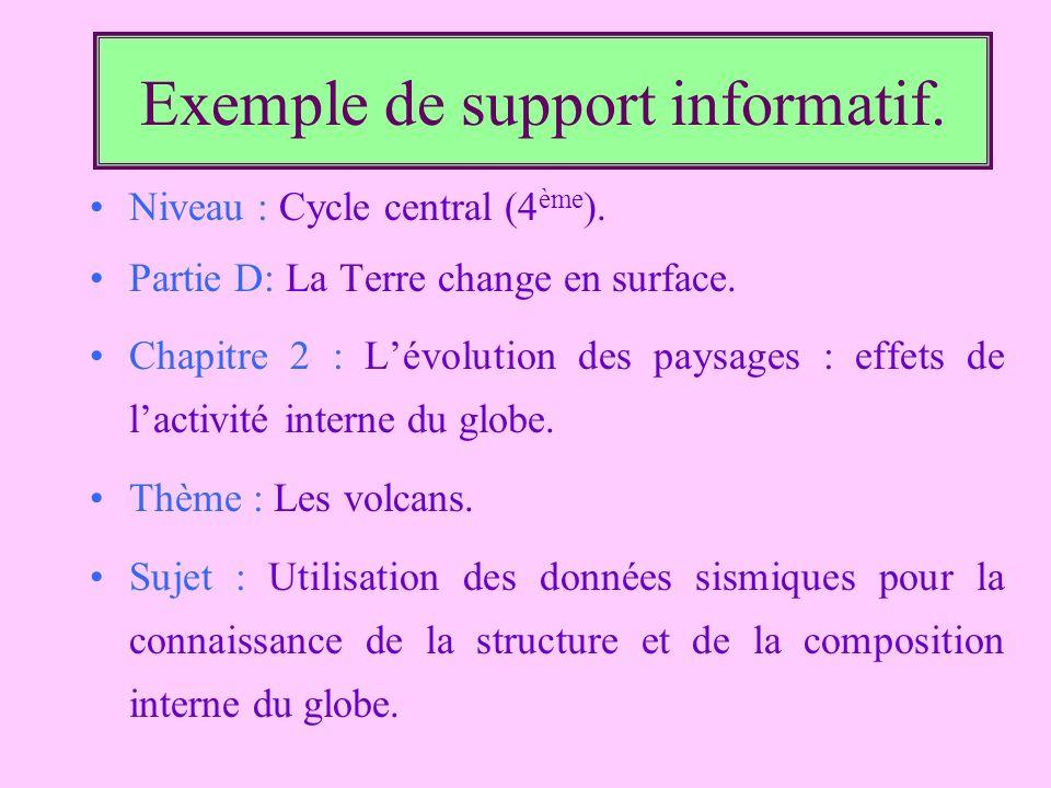 Exemple de support informatif.