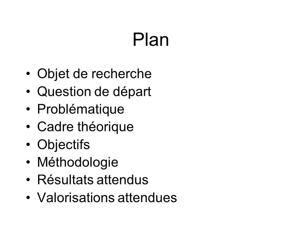 Plan Objet de recherche Question de départ Problématique