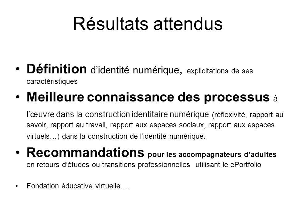 Résultats attendus Définition d'identité numérique, explicitations de ses caractéristiques.