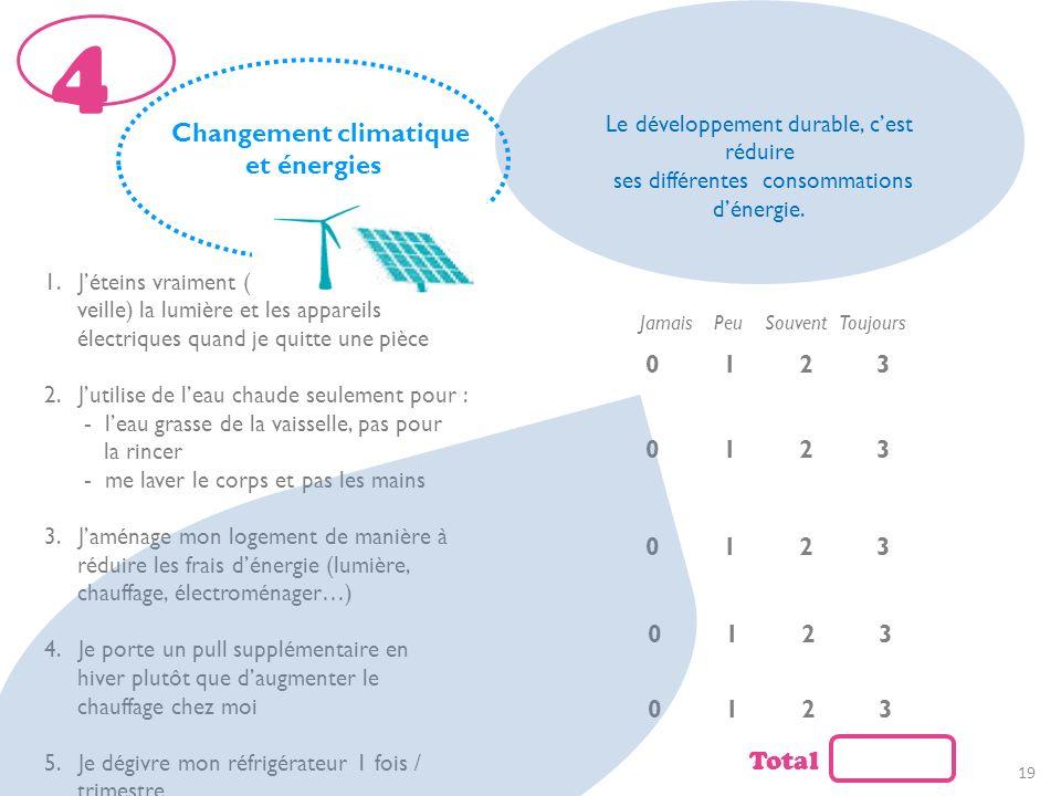 Changement climatique et énergies
