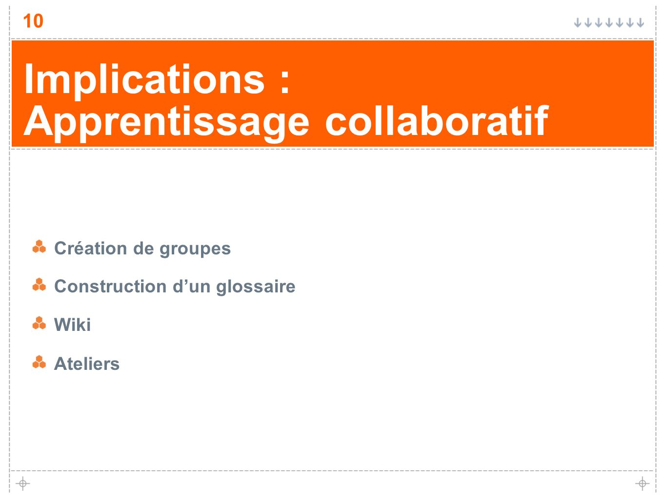 Implications : Apprentissage collaboratif
