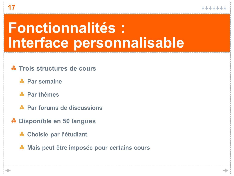 Fonctionnalités : Interface personnalisable