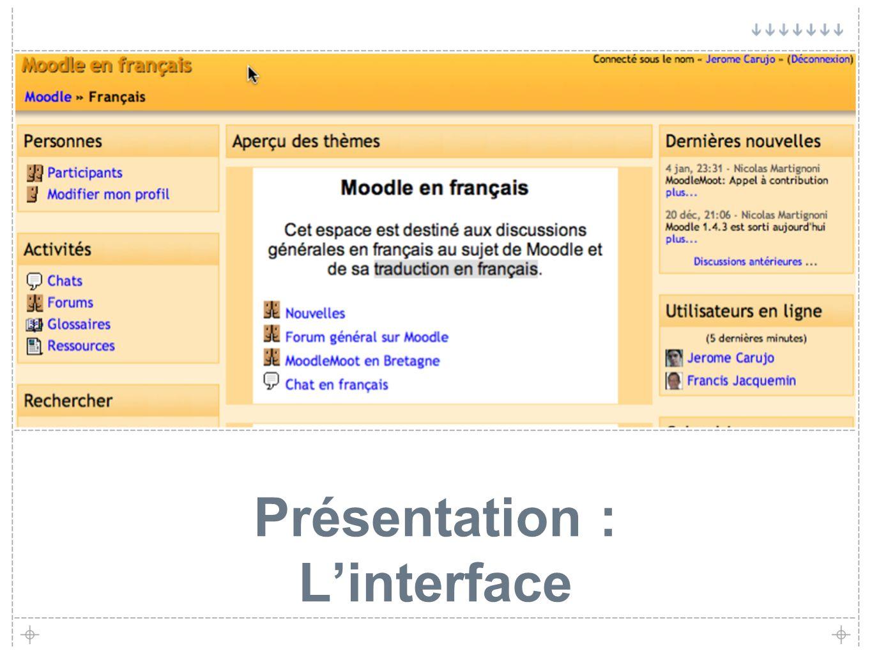 Présentation : L'interface
